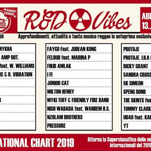 R&D Vibes 4.10 – Outernational Chart 2019