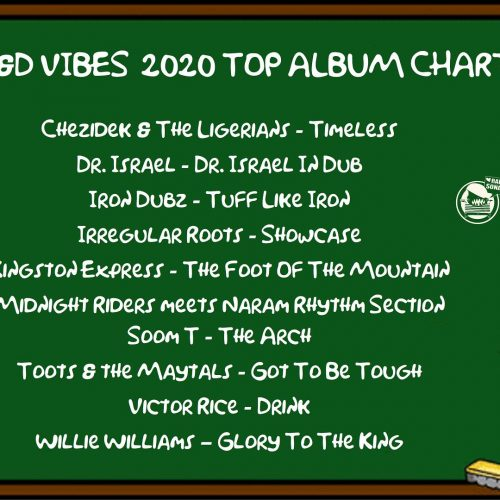 R&d Vibes 5.10 – 2020 TOP ALBUM CHART
